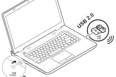 Wireless Keyboard And Mouse Interference